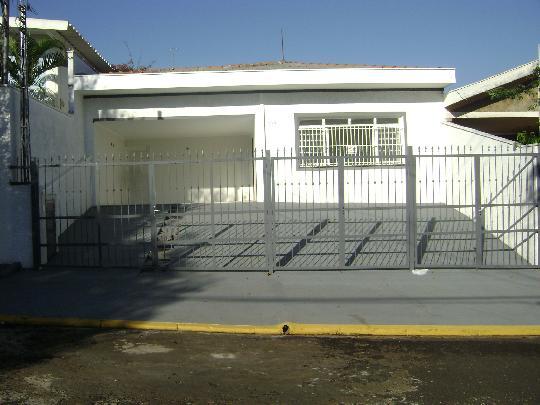 Ribeirao Preto Casa Locacao R$ 2.600,00 4 Dormitorios 2 Suites Area do terreno 286.00m2 Area construida 178.00m2