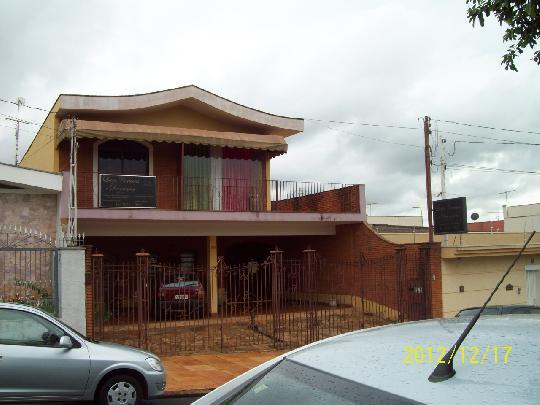 Alugar Casa / Padrão em Ribeirão Preto apenas R$ 3.300,00 - Foto 1